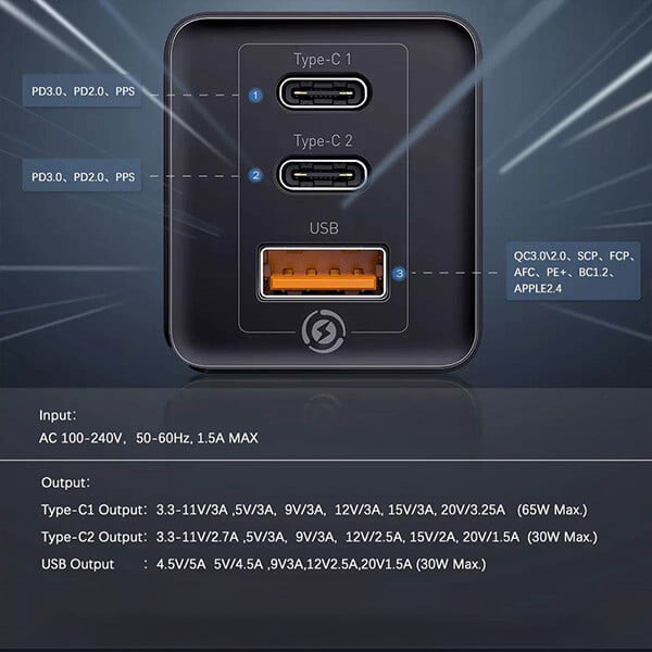 Baseus GaN Fast Charger Incarcator 65W QC3.0 PPS SCP FCP AFC Alb Input Output